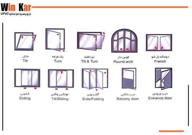 راهنمای خرید پنجره