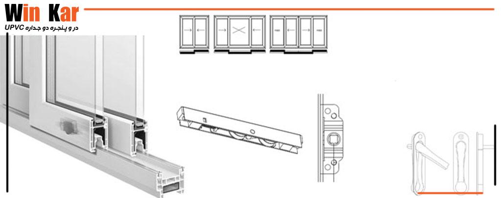 اجزای اصلی پنجرههای دوجداره ریلی